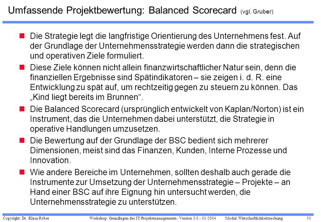 Umfassende Projektbewertung: Balanced Scorecard (vgl. Gruber)