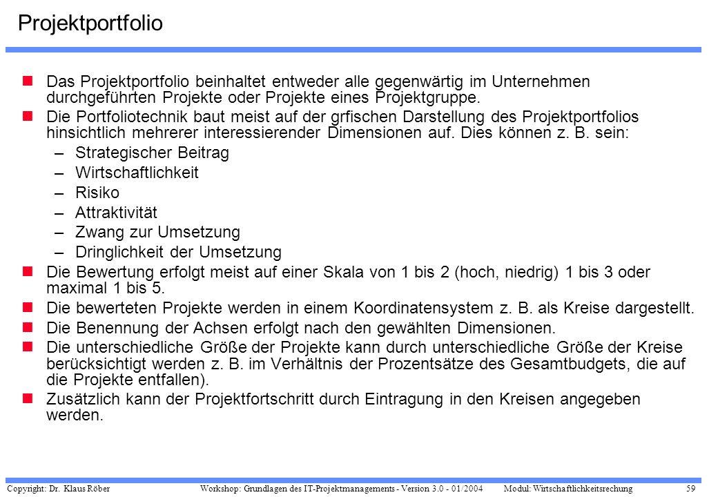 Projektportfolio Das Projektportfolio beinhaltet entweder alle gegenwärtig im Unternehmen durchgeführten Projekte oder Projekte eines Projektgruppe.