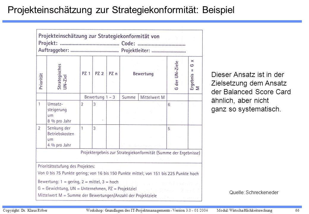 Projekteinschätzung zur Strategiekonformität: Beispiel