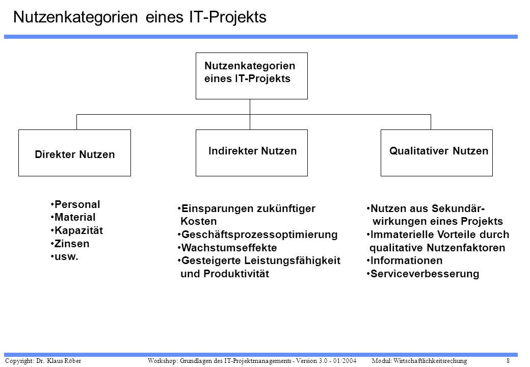 Nutzenkategorien eines IT-Projekts