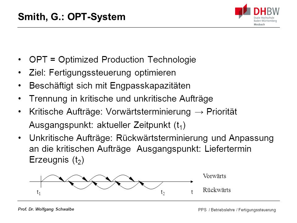 Smith, G.: OPT-System OPT = Optimized Production Technologie