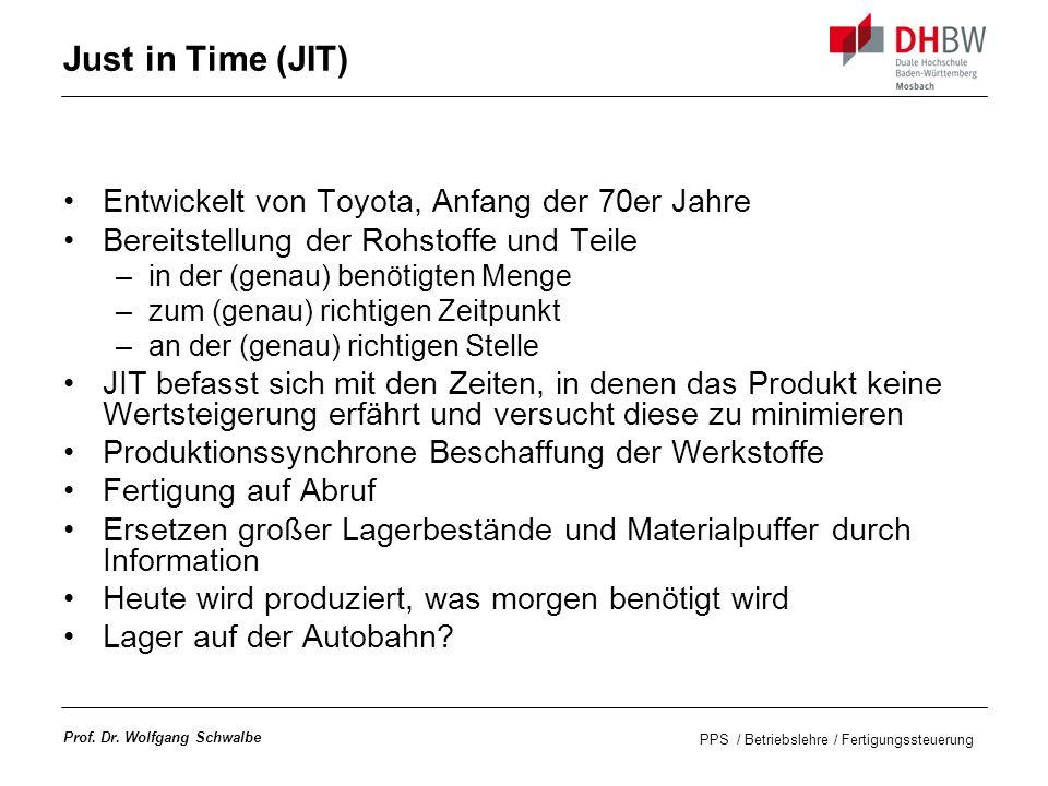 Just in Time (JIT) Entwickelt von Toyota, Anfang der 70er Jahre