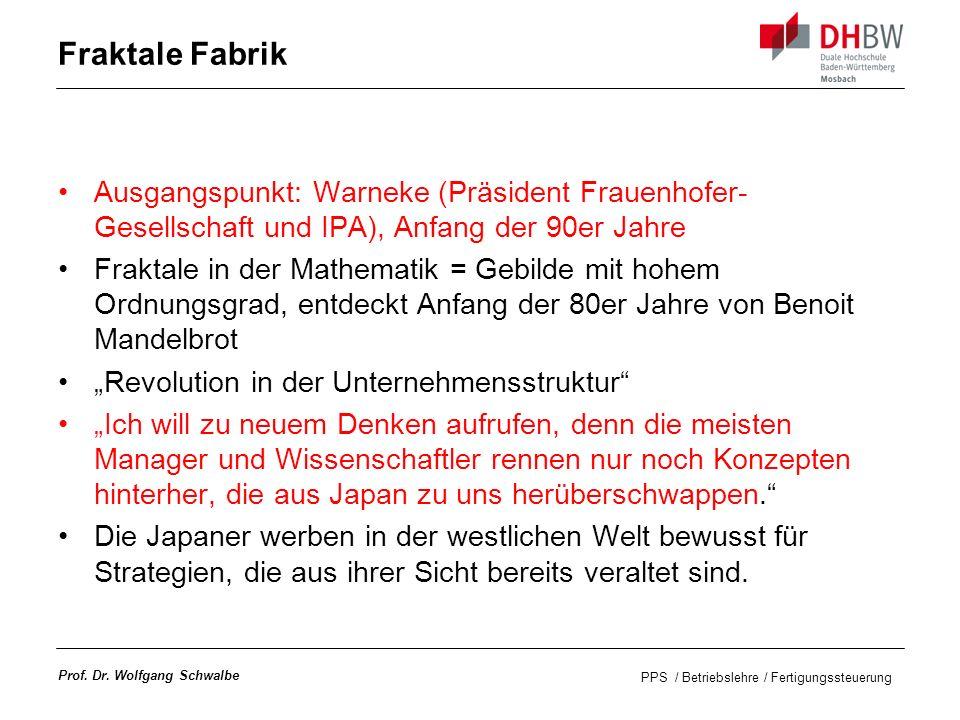 Fraktale Fabrik Ausgangspunkt: Warneke (Präsident Frauenhofer-Gesellschaft und IPA), Anfang der 90er Jahre.