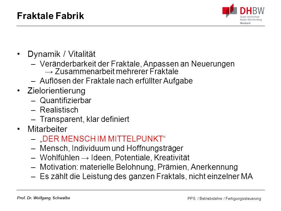 Fraktale Fabrik Dynamik / Vitalität Zielorientierung Mitarbeiter