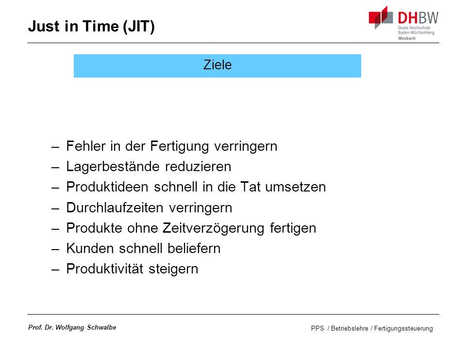Just in Time (JIT) Fehler in der Fertigung verringern
