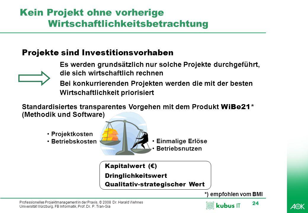 Kein Projekt ohne vorherige Wirtschaftlichkeitsbetrachtung