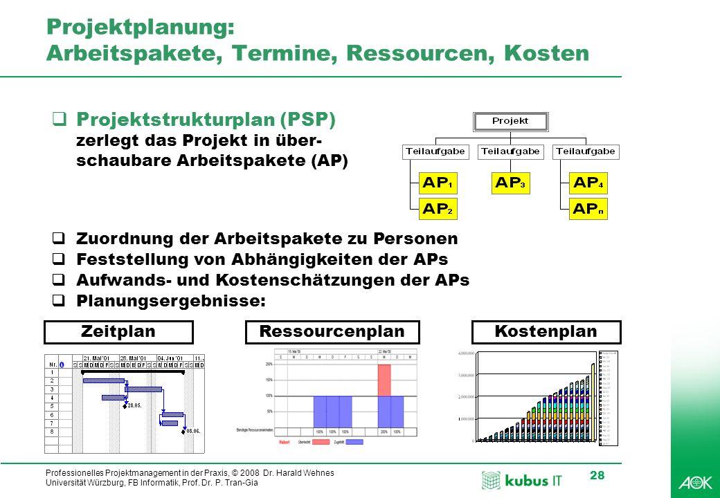 Projektplanung: Arbeitspakete, Termine, Ressourcen, Kosten
