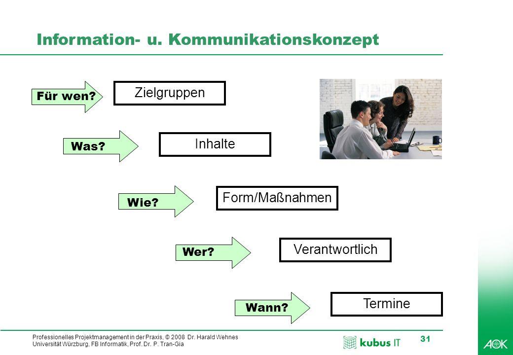 Information- u. Kommunikationskonzept