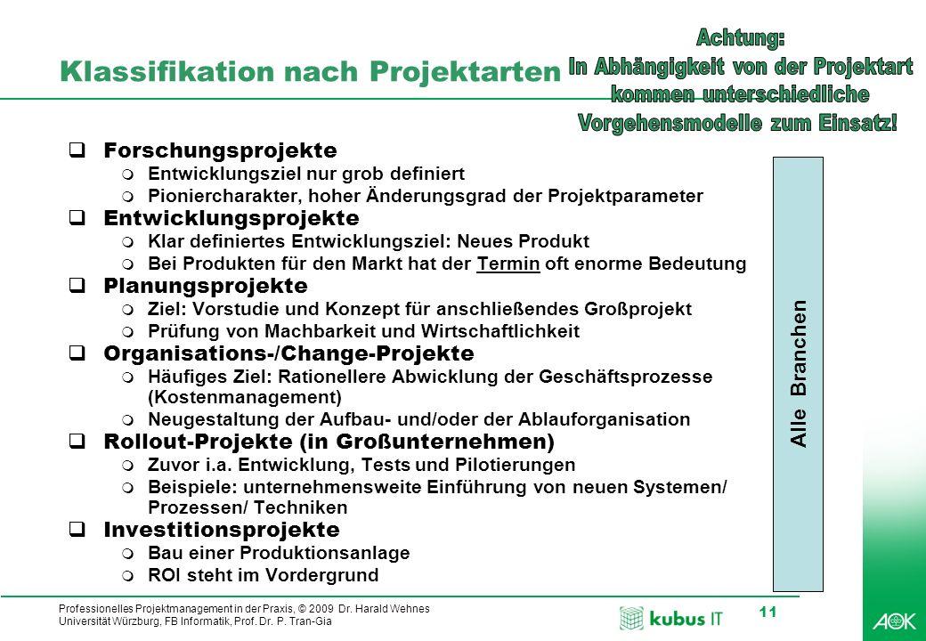 Klassifikation nach Projektarten