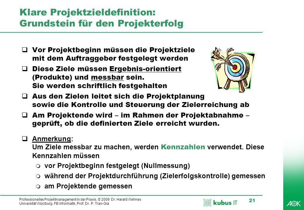 Klare Projektzieldefinition: Grundstein für den Projekterfolg