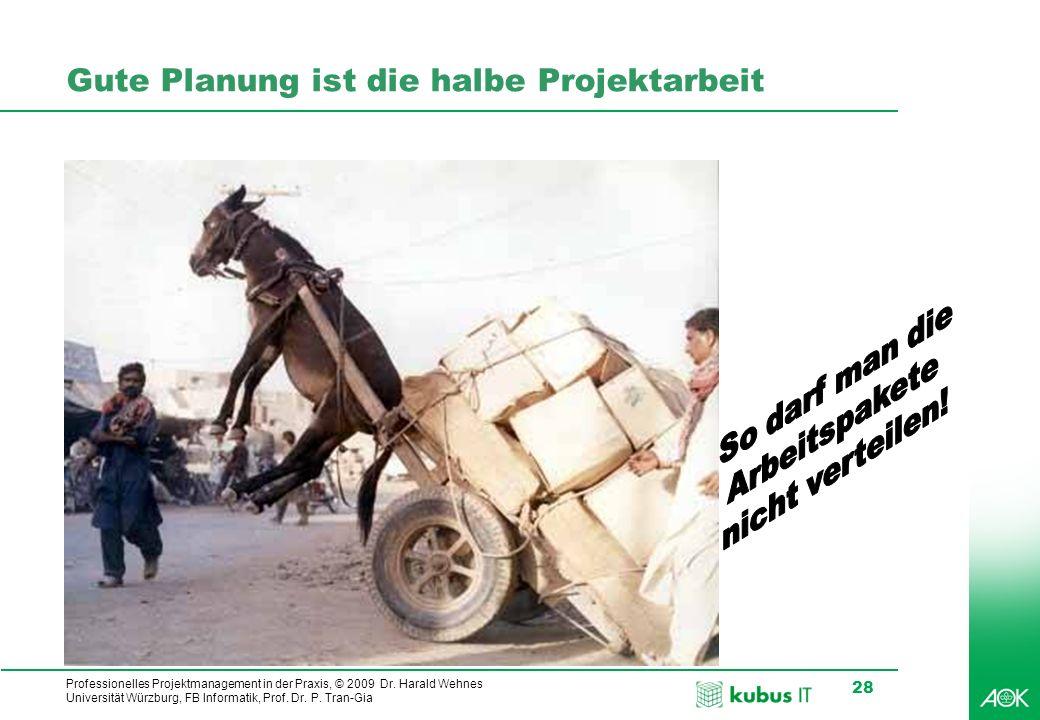 Gute Planung ist die halbe Projektarbeit