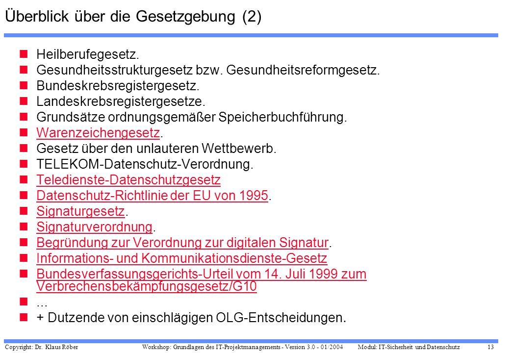 Überblick über die Gesetzgebung (2)