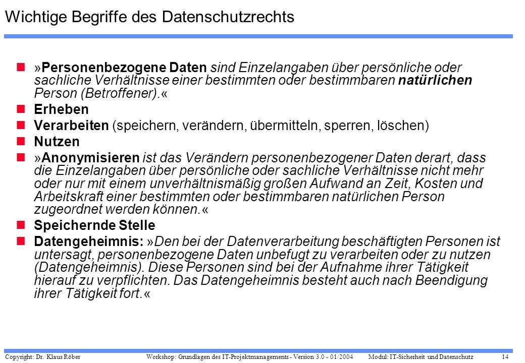 Wichtige Begriffe des Datenschutzrechts