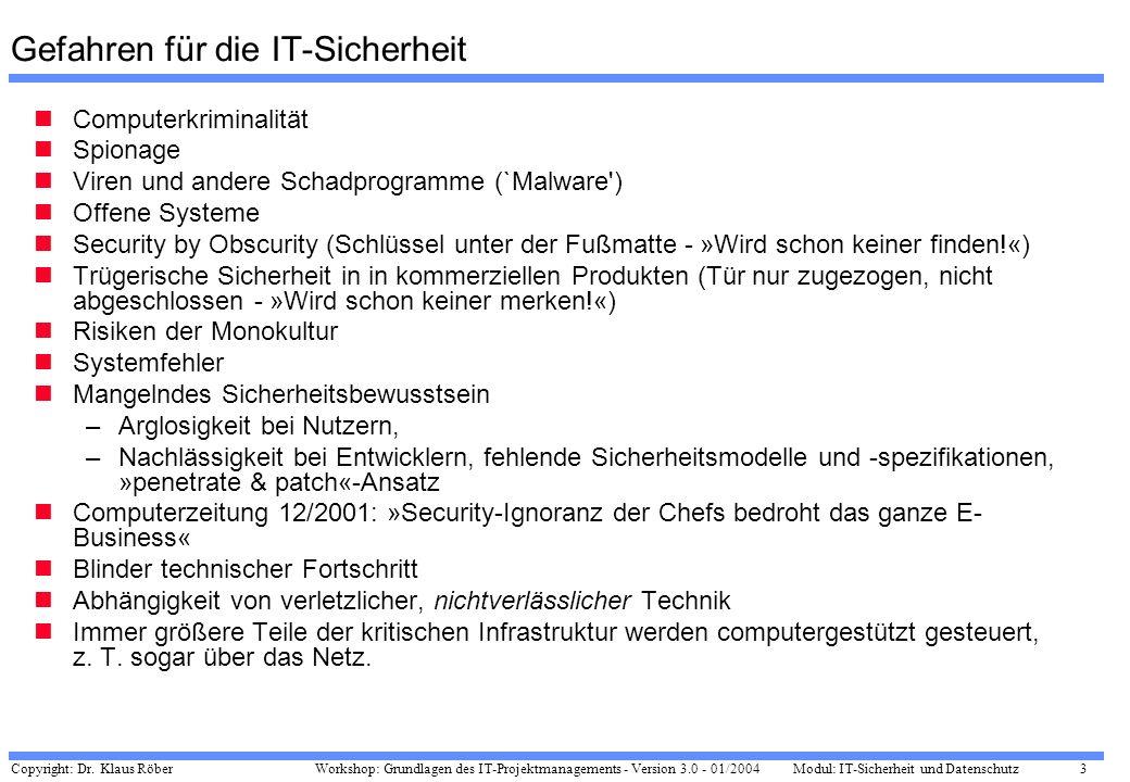 Gefahren für die IT-Sicherheit
