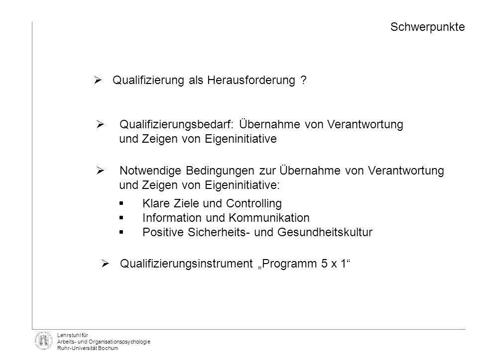 Schwerpunkte Qualifizierung als Herausforderung Qualifizierungsbedarf: Übernahme von Verantwortung.