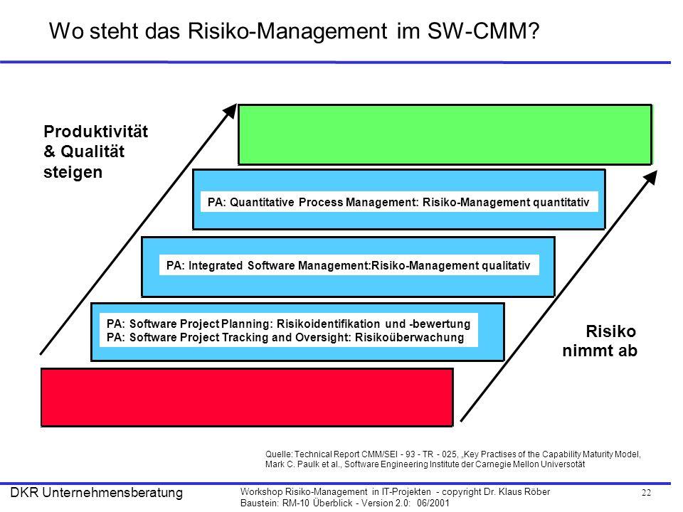 Wo steht das Risiko-Management im SW-CMM