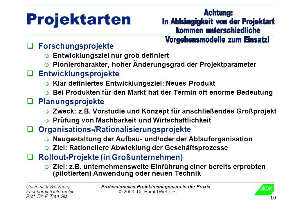 Projektarten Forschungsprojekte Entwicklungsprojekte Planungsprojekte