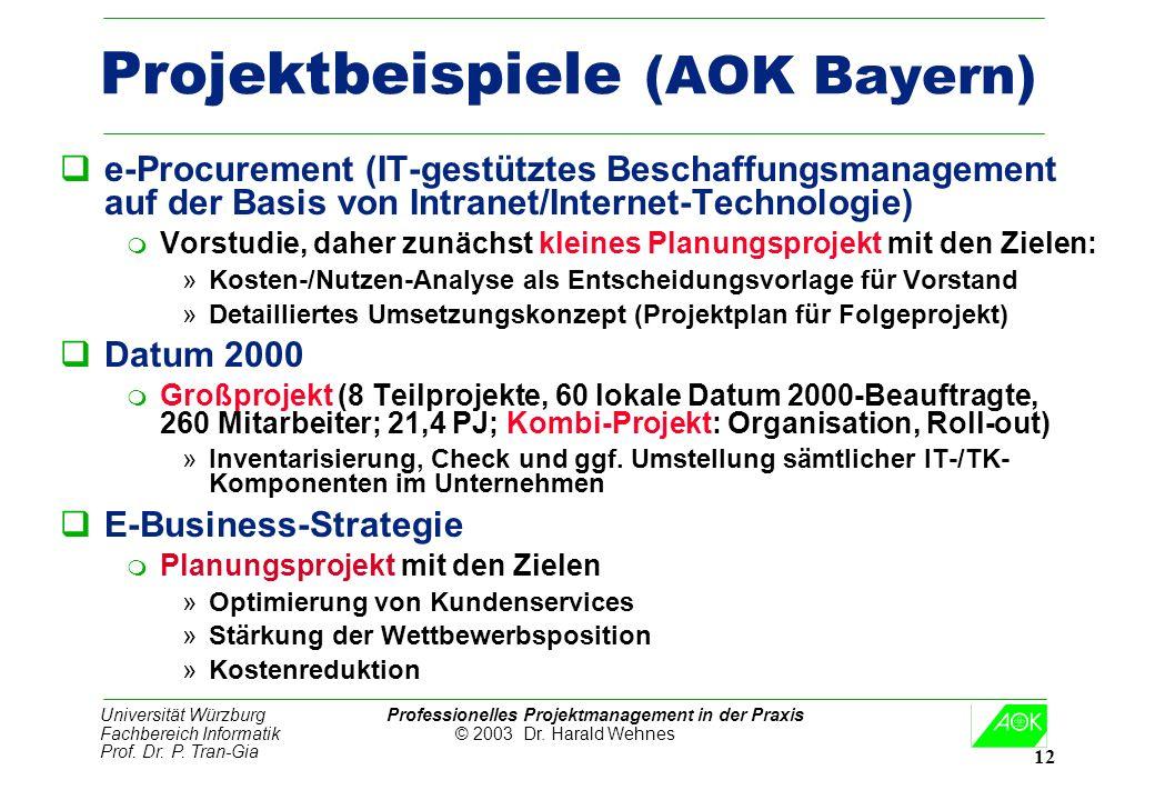 Projektbeispiele (AOK Bayern)