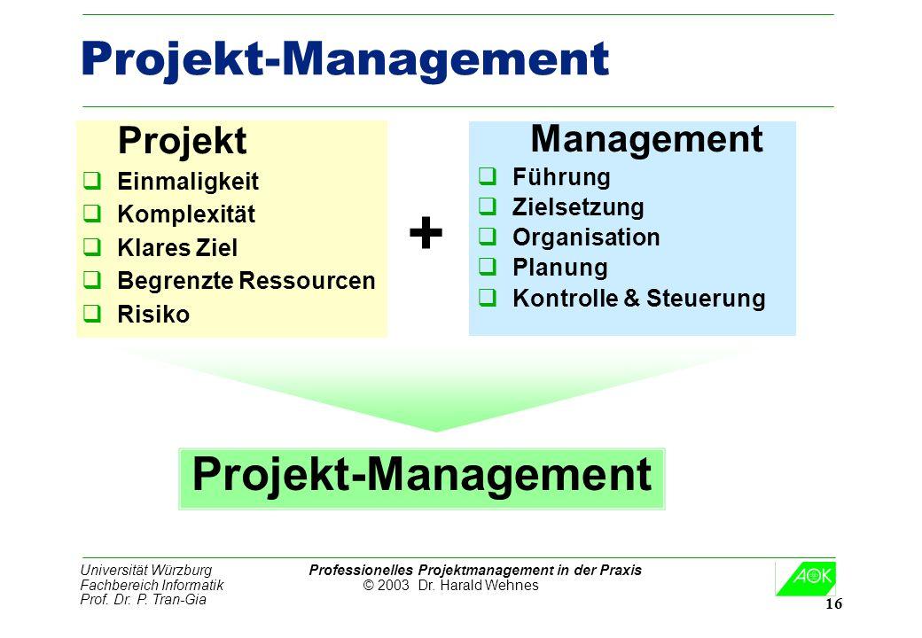+ Projekt-Management Projekt-Management Management Projekt