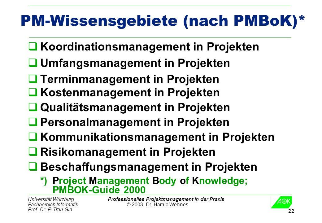 PM-Wissensgebiete (nach PMBoK)*