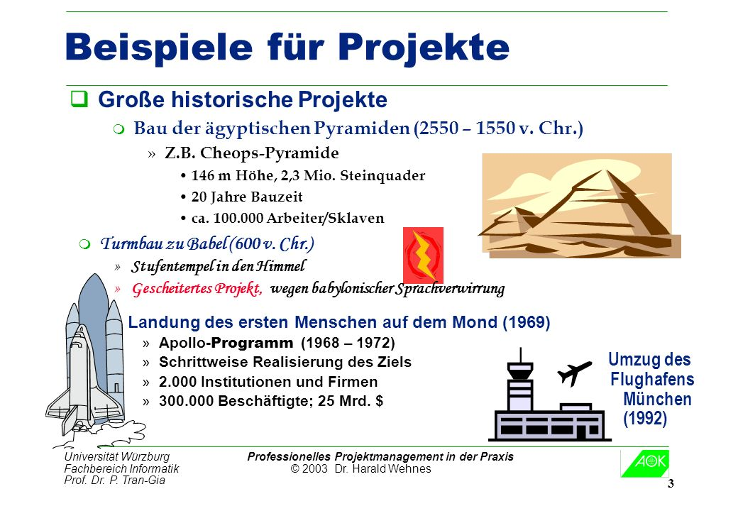 Beispiele für Projekte
