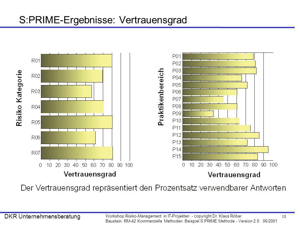 S:PRIME-Ergebnisse: Vertrauensgrad
