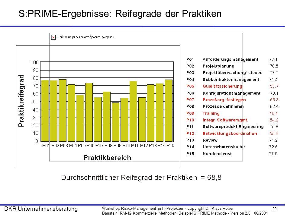 S:PRIME-Ergebnisse: Reifegrade der Praktiken