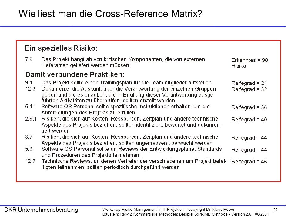 Wie liest man die Cross-Reference Matrix