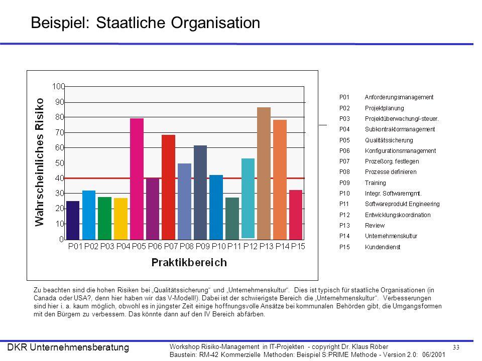 Beispiel: Staatliche Organisation