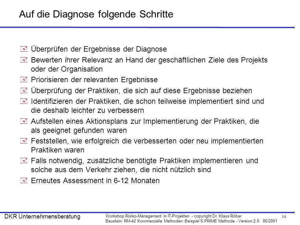 Auf die Diagnose folgende Schritte