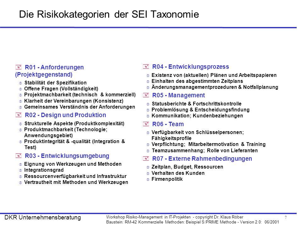Die Risikokategorien der SEI Taxonomie