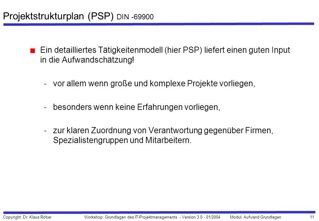 Projektstrukturplan (PSP) DIN -69900