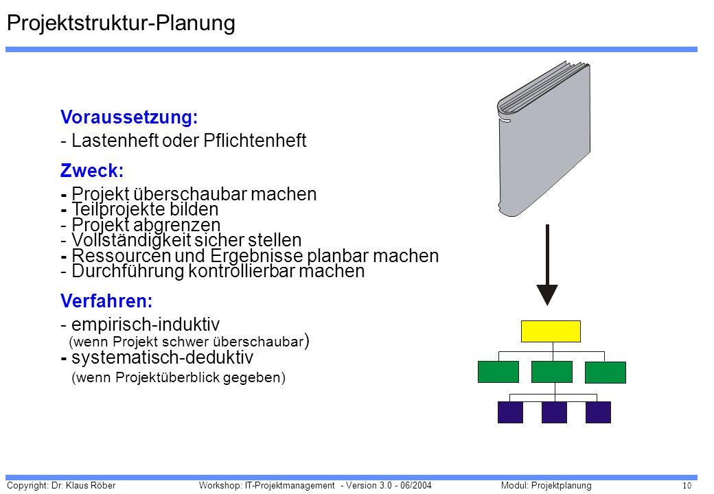 Projektstruktur-Planung