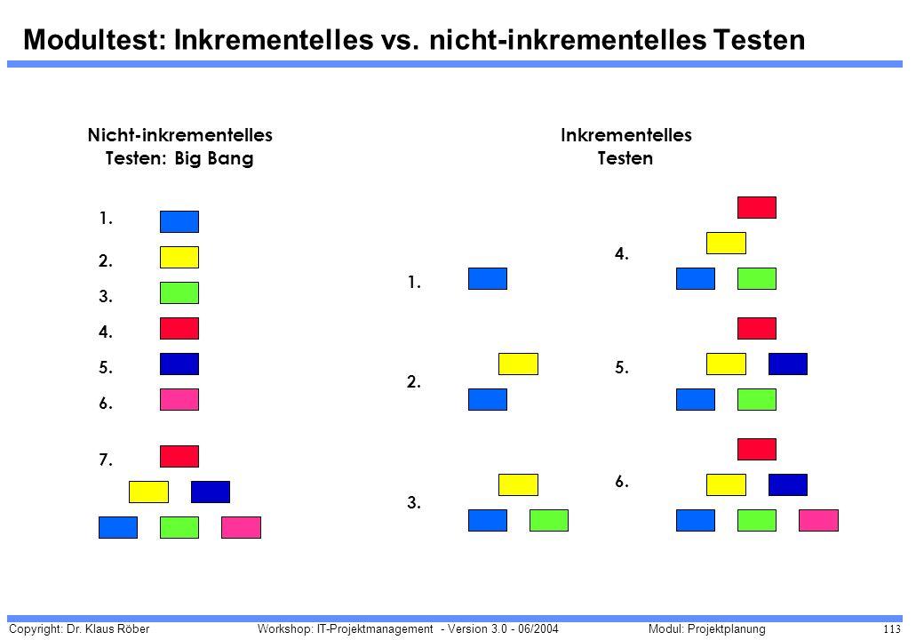 Modultest: Inkrementelles vs. nicht-inkrementelles Testen