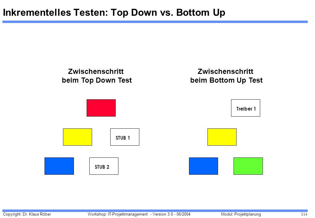 Inkrementelles Testen: Top Down vs. Bottom Up