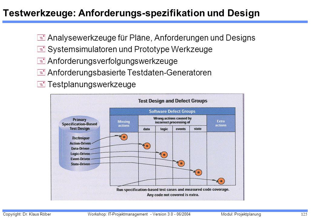 Testwerkzeuge: Anforderungs-spezifikation und Design