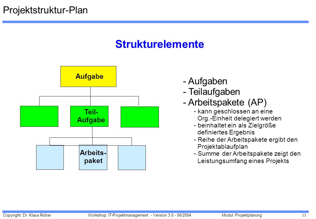 Projektstruktur-Plan