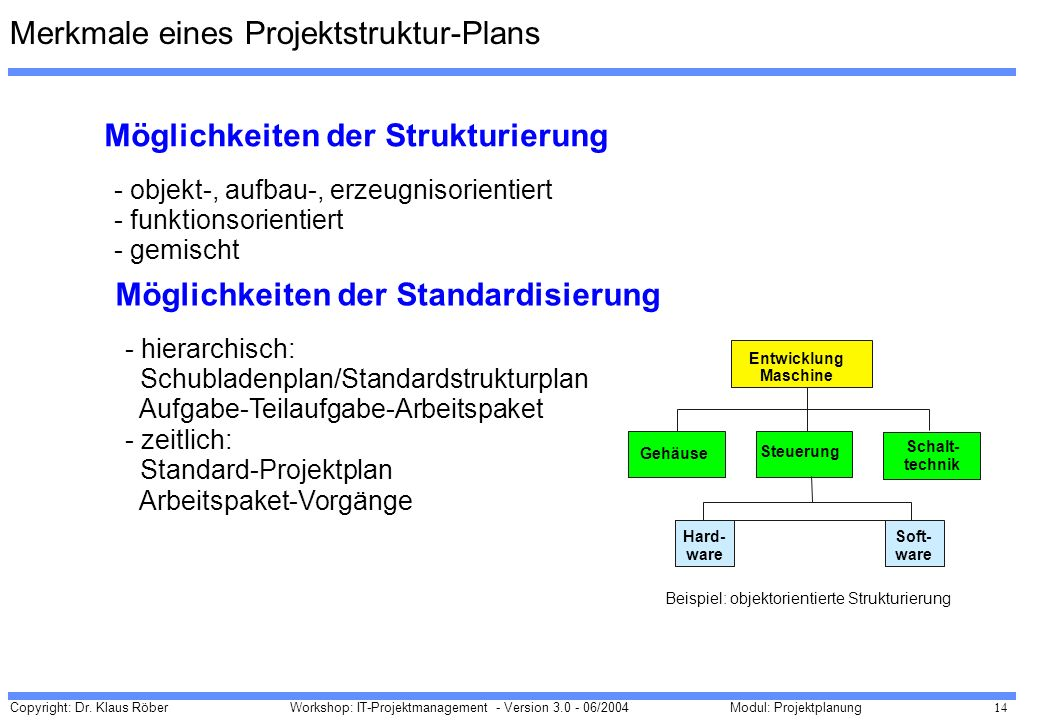 Merkmale eines Projektstruktur-Plans