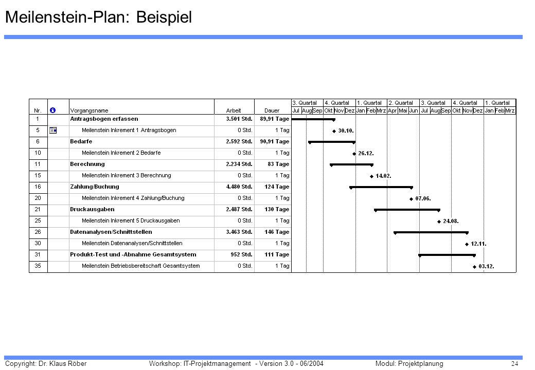 Meilenstein-Plan: Beispiel