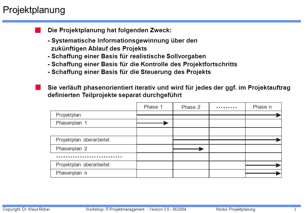 Projektplanung Die Projektplanung hat folgenden Zweck: - Systematische Informationsgewinnung über den.