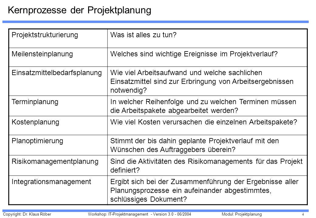 Kernprozesse der Projektplanung