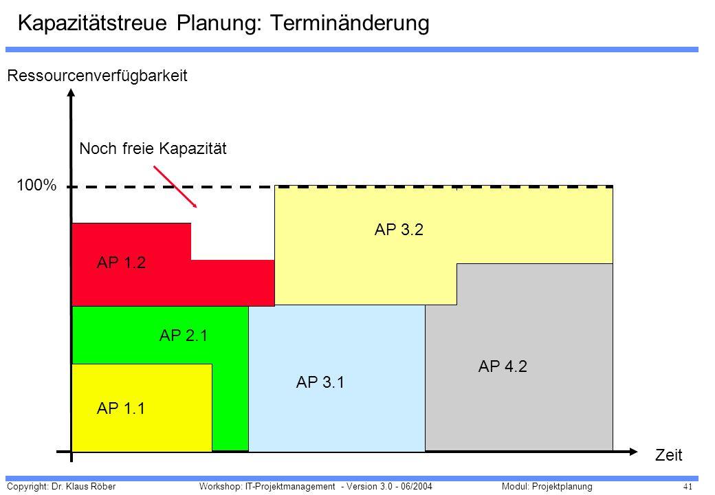 Kapazitätstreue Planung: Terminänderung