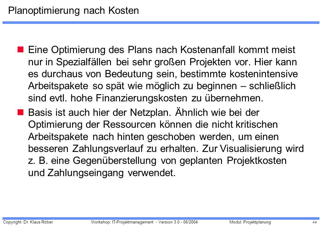 Planoptimierung nach Kosten