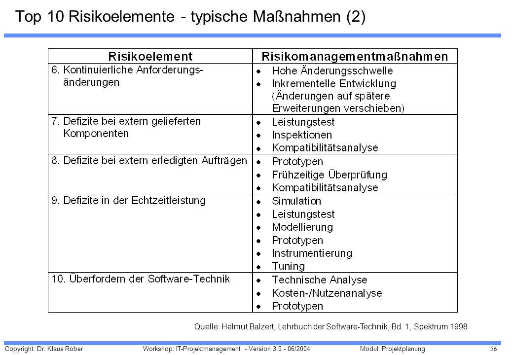 Top 10 Risikoelemente - typische Maßnahmen (2)