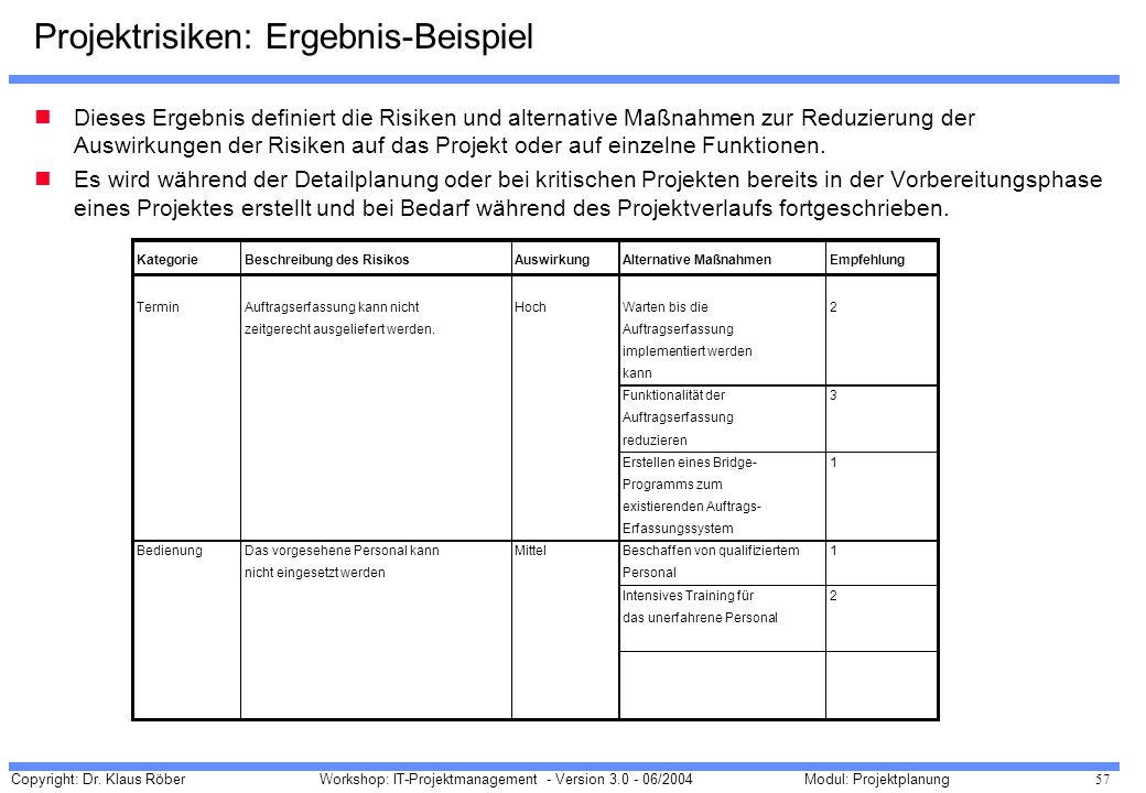 Projektrisiken: Ergebnis-Beispiel