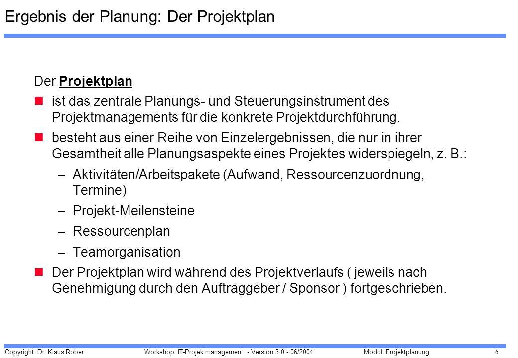Ergebnis der Planung: Der Projektplan