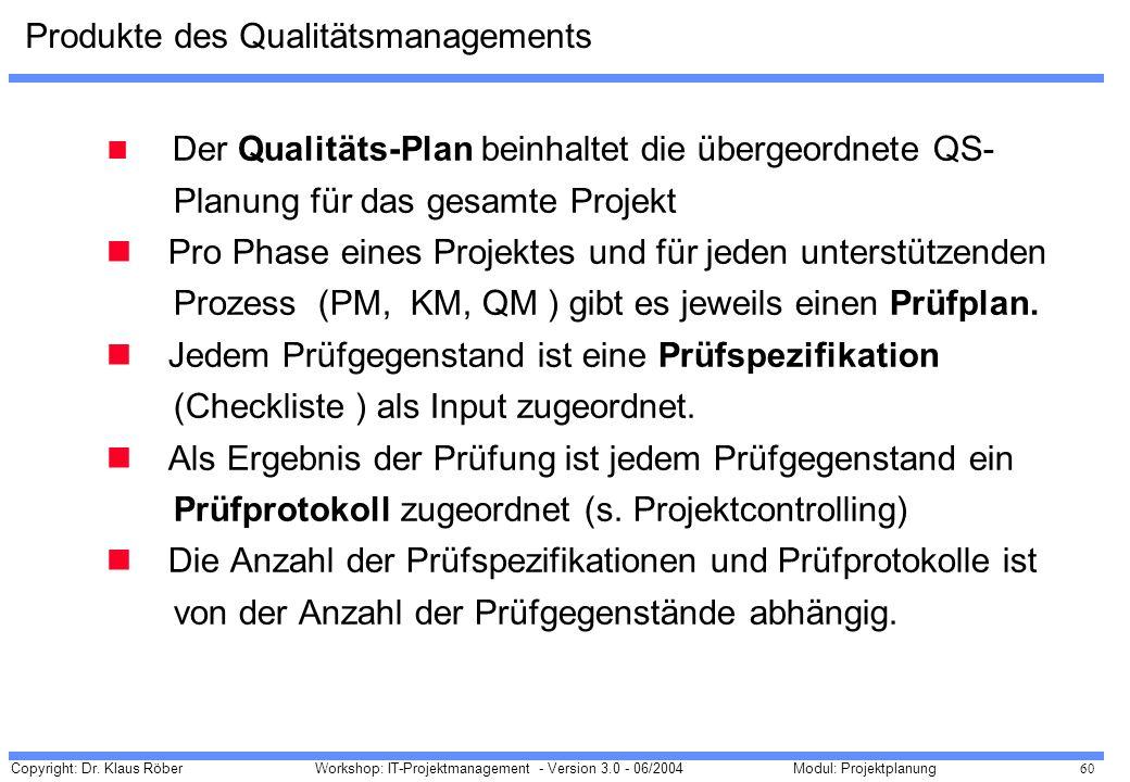 Produkte des Qualitätsmanagements