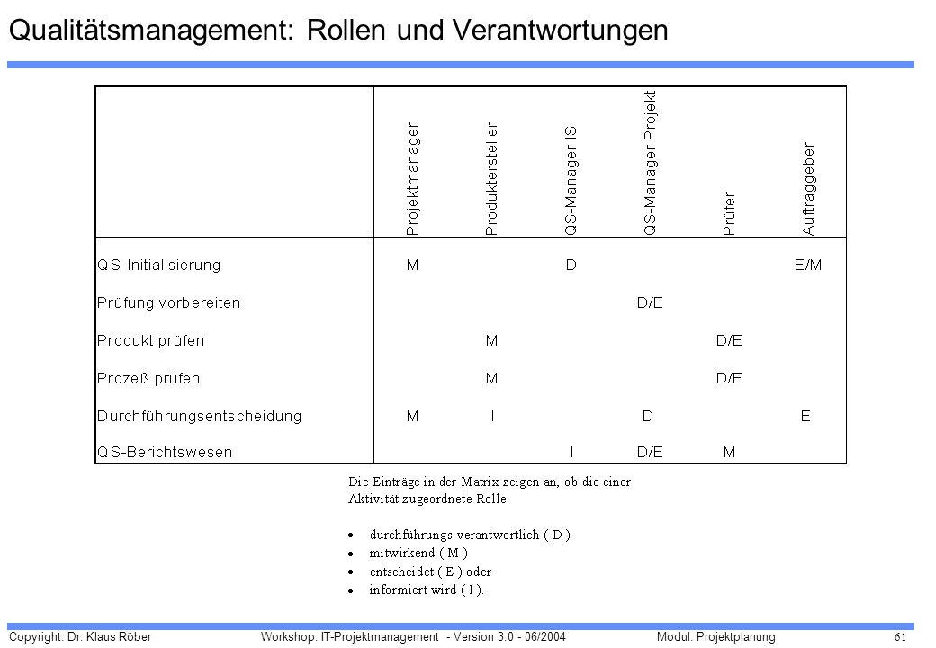 Qualitätsmanagement: Rollen und Verantwortungen