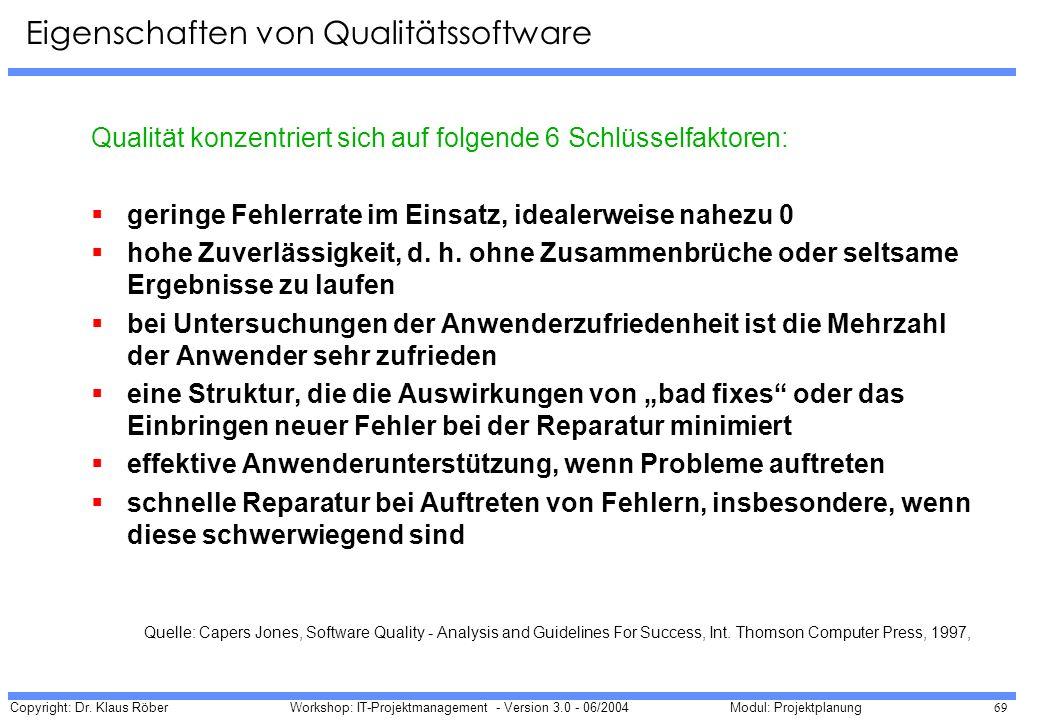 Eigenschaften von Qualitätssoftware