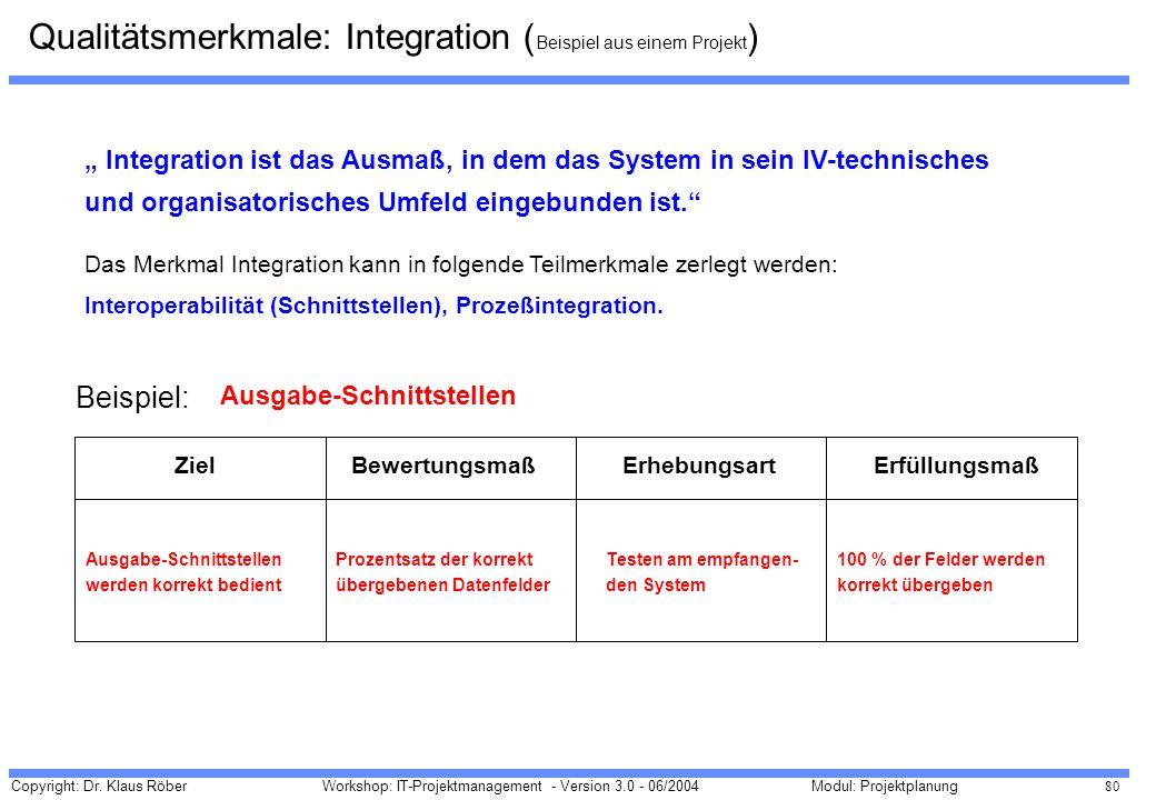 Qualitätsmerkmale: Integration (Beispiel aus einem Projekt)